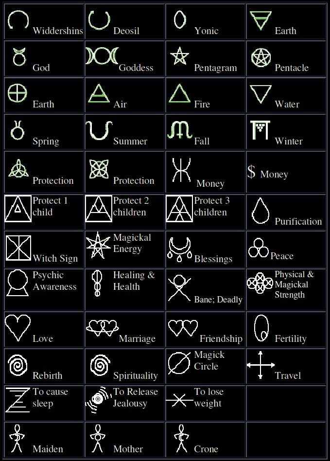 Magical Symbols Magical Symbols The Dark Side Symbology