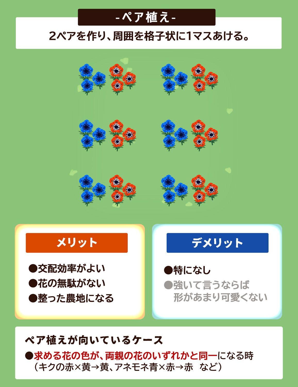 新ルート あつ森 青バラ 【あつ森】青いバラの作り方と増やし方|確率検証【あつまれどうぶつの森】