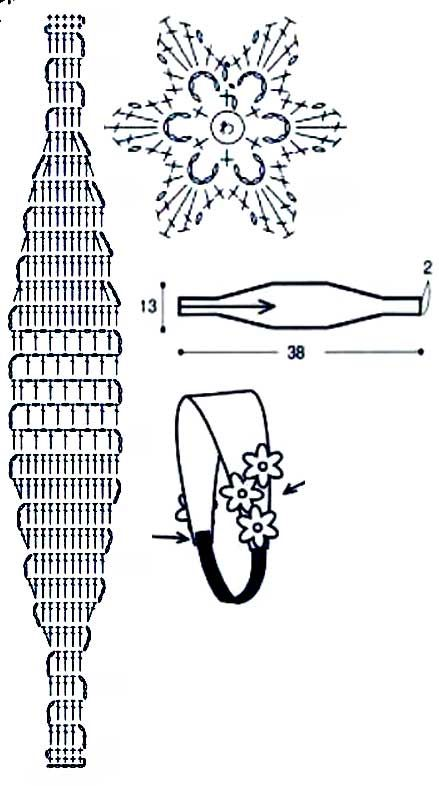 crochet headband chart with flower! | DIADEMAS TEJIDAS CROCHET ...