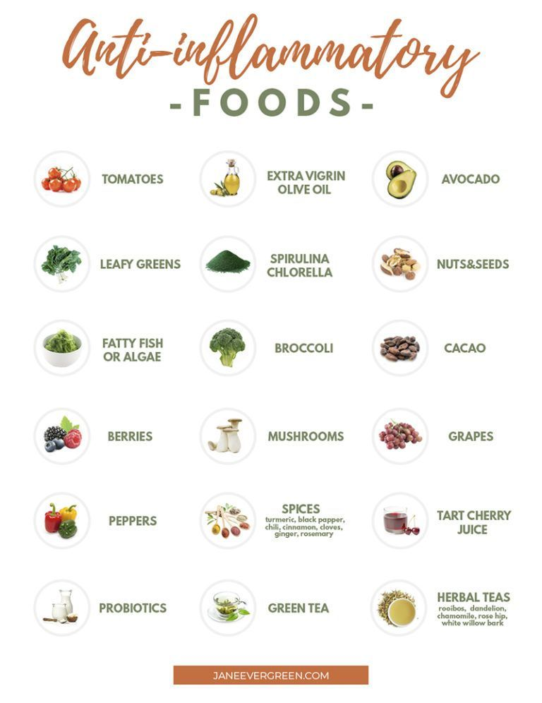 18 Best Anti Inflammatory Foods Printable List Of Anti Inflammatory Foods Anti Inflammatory Foods List Best Anti Inflammatory Foods Inflammatory Foods