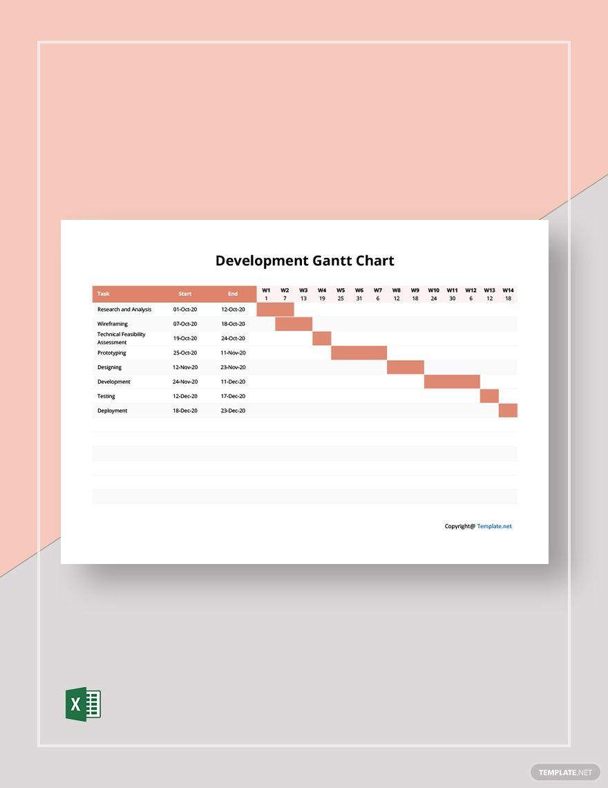 Free Sample Development Gantt Chart Template Excel Gantt Chart Templates Gantt Chart Gantt