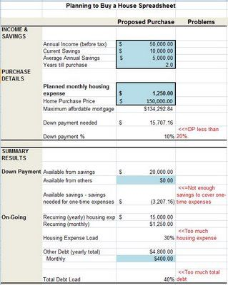 Planning to Buy a House Spreadsheet House Hunting and Moving - sample home buying checklist