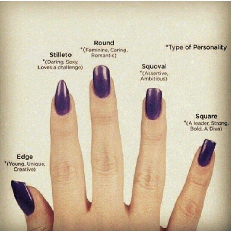 Nail shapes and meanings nail art Pinterest