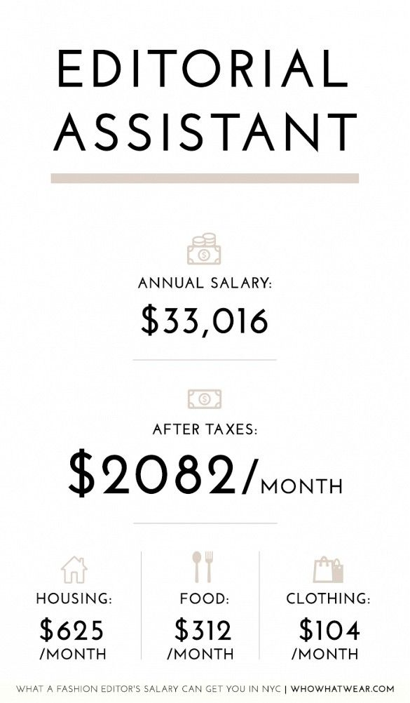 30+ Book editor salary nyc info
