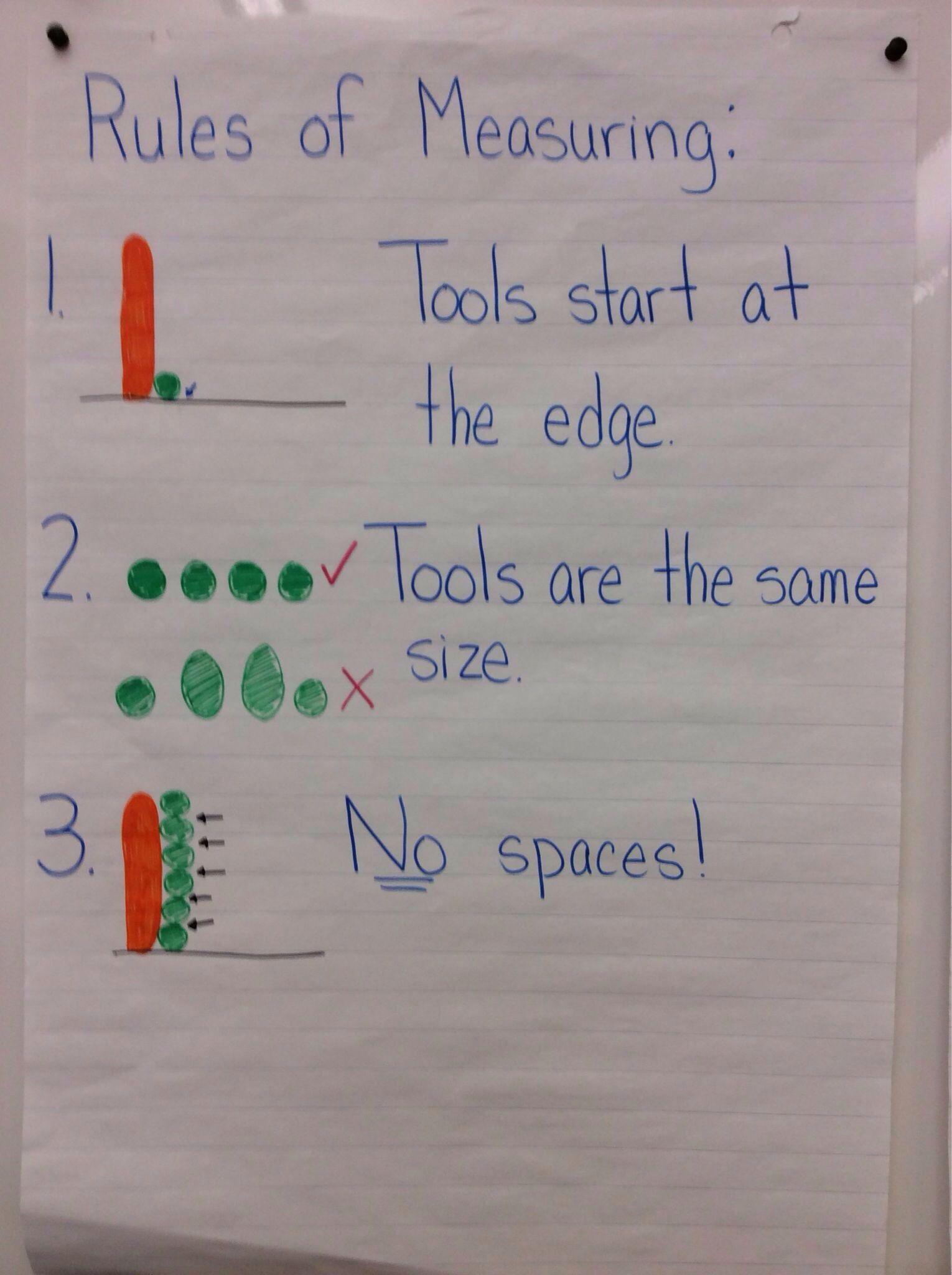 Measurement Anchor Chart for Kindergarten | Kindergarten Math ...