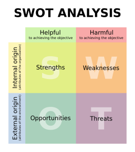 Swot for online tutoring business success pinterest tutoring swot for online tutoring business success become an online tutor cheaphphosting Image collections