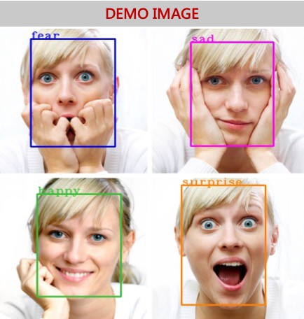 Face Detection Recognition And Emotion Detection In 8 Lines Of Code Face Recognition Detection Face