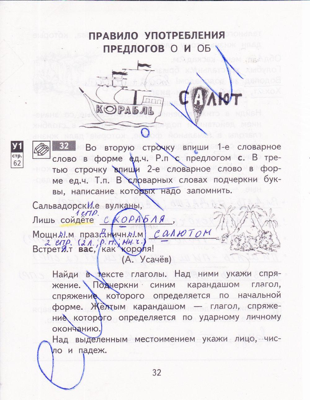 Готовые домашние задания к учебнику по русскому языку 4 класс виноградова