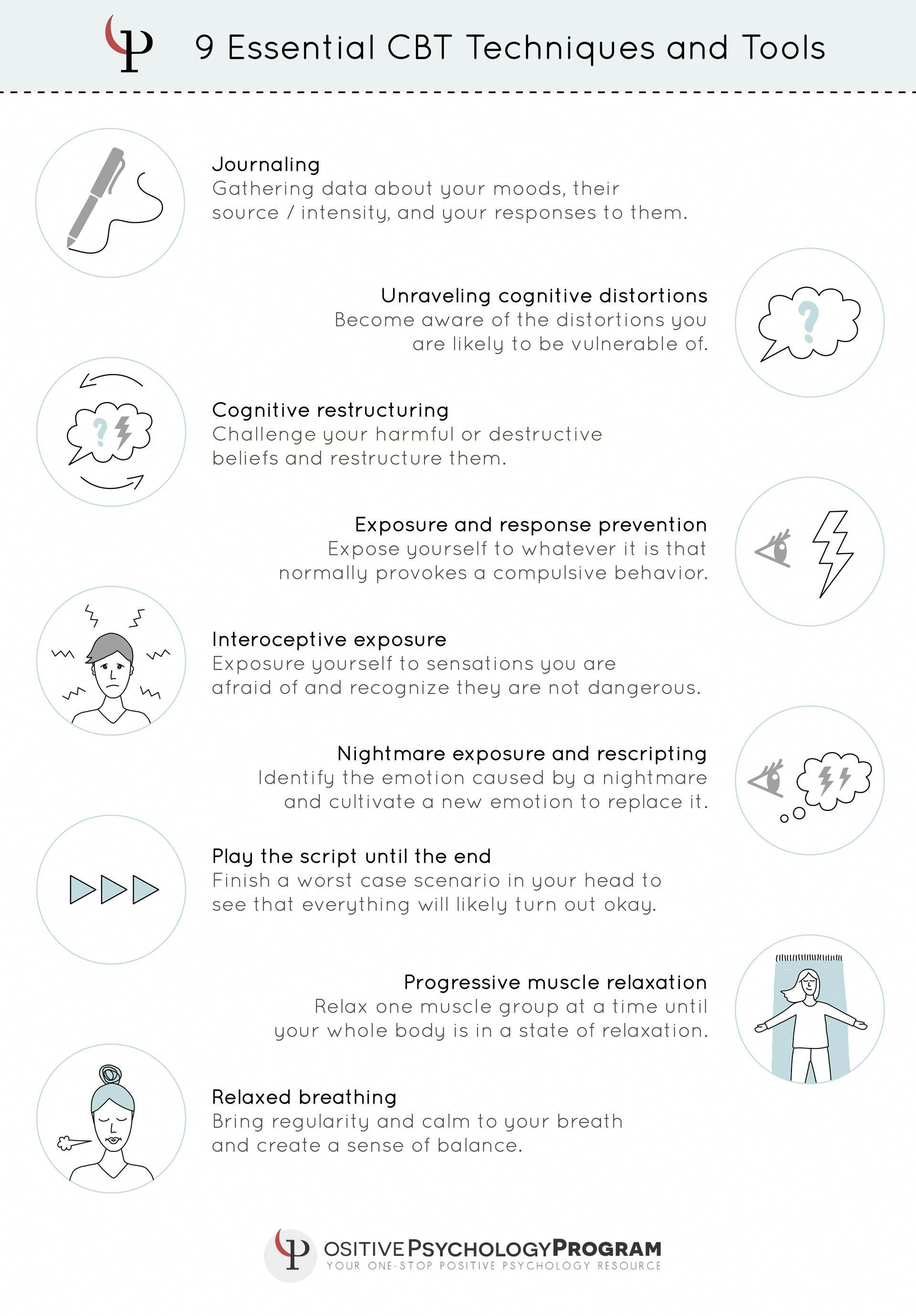 Cbt Techniques And Tools Infographic Cbttherapy Cbt Techniques Cognitive Behavioral Therapy Techniques Cbt Therapy