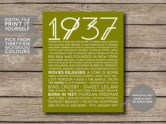Printable Birthday Facts ~ Digital file 1937 printable 80th birthday personalised facts