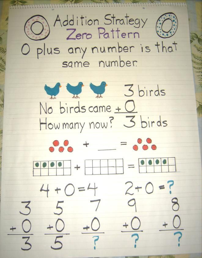 1st Grade Addition Facts 1 - Adding 0, 1, 2, & 3 by Counting ...