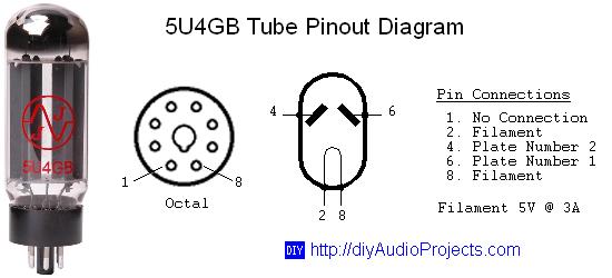 Superb 5U4Gb Twin Diode Vacuum Tube Pinout Diagram Technology Vacuum Wiring Cloud Scatahouseofspiritnl