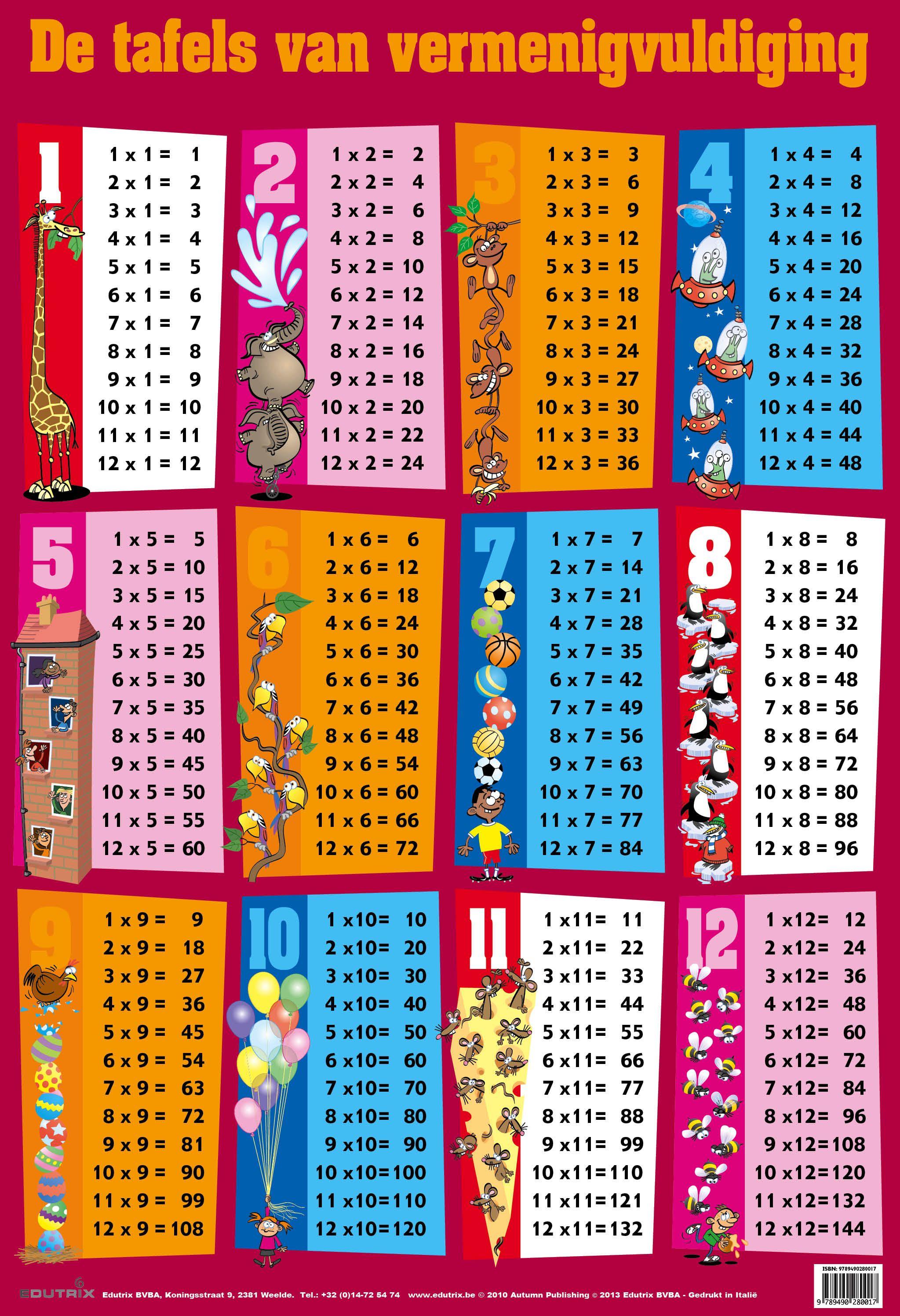 Poster De tafels van vermenigvuldiging   Tafels   Pinterest