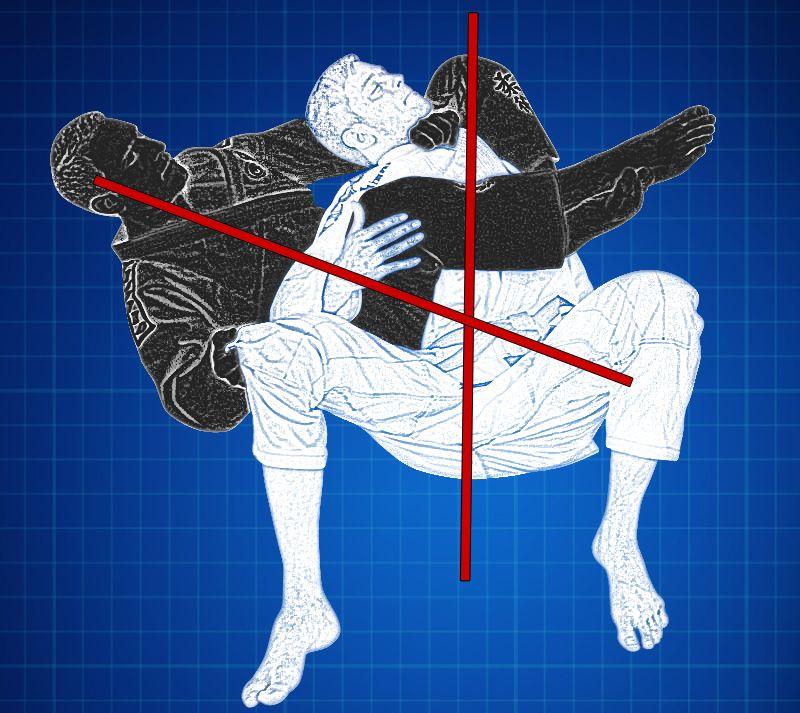 Kettlebell Training For Mixed Martial Arts Brazilian Jiu: Brazilian Jiu Jitsu Video: The 90-Degree Rule