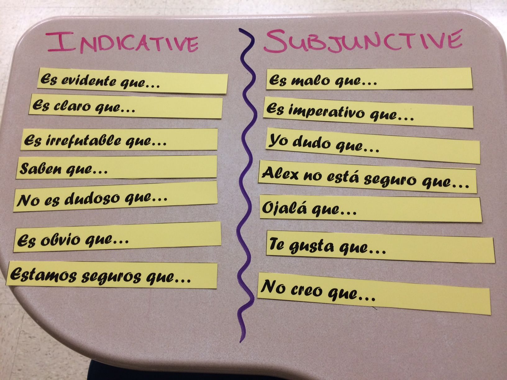 Spanish Present Subjunctive Sentence Slips