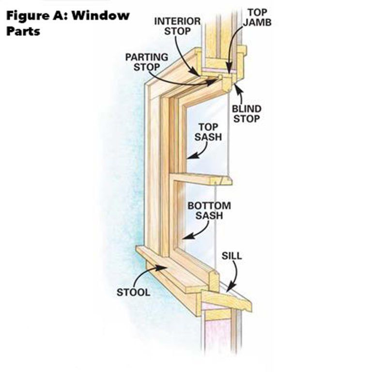 How To Install A Window Window Installation Double Hung Windows Exterior Window Sill