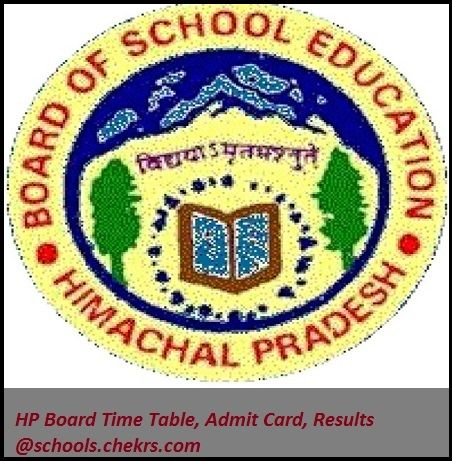 Himachal Pradesh Board Of Secondary Education Hpbose Latest Updates 10th Result Secondary Education Education