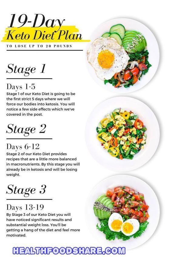low carb 8 week diet plan