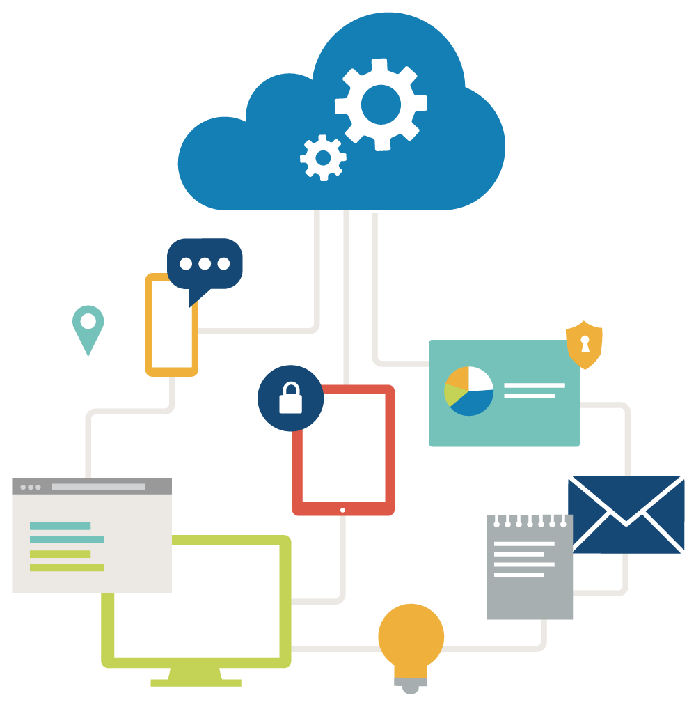 Cloud Solutions To Help Grow Your Business As Your Business Needs Meet The Best Cloud Services Provide Cloud Computing Services Cloud Services Cloud Computing