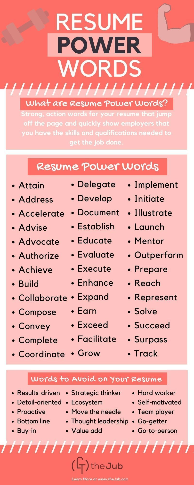 Resume Power Words for 2021 (Infographic)