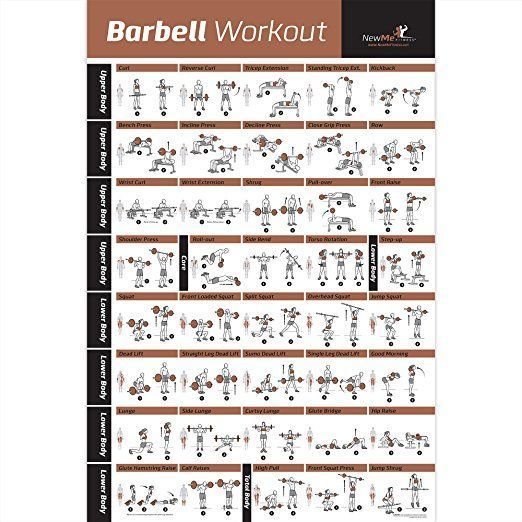 Printable Bench Press Chart Showing You What Your Max: BARBELL WORKOUT EXERCISE POSTER LAMINATED