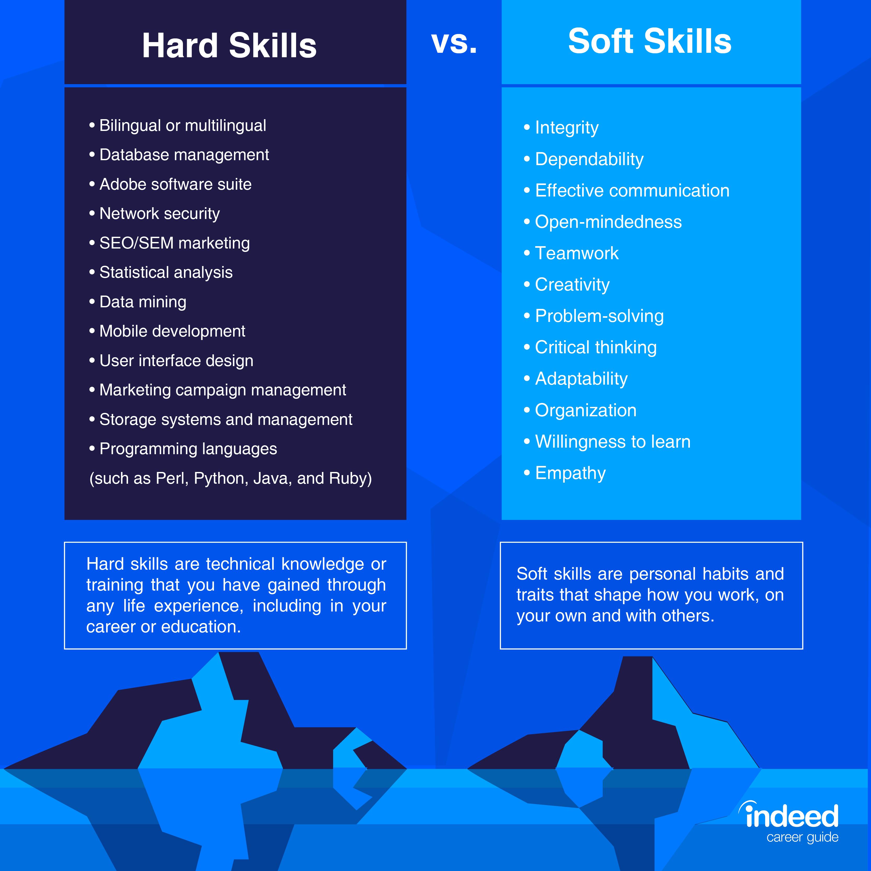 Hard Skills vs. Soft Skills in 2020