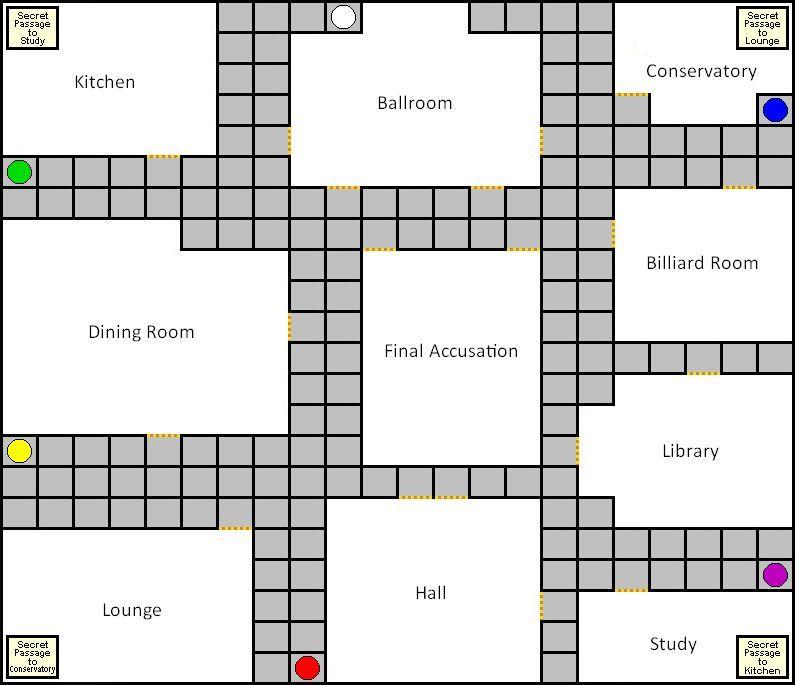 Clue Board Template By Soluna17 On Deviantart Clue Board Game Board Games Diy Homemade Board Games
