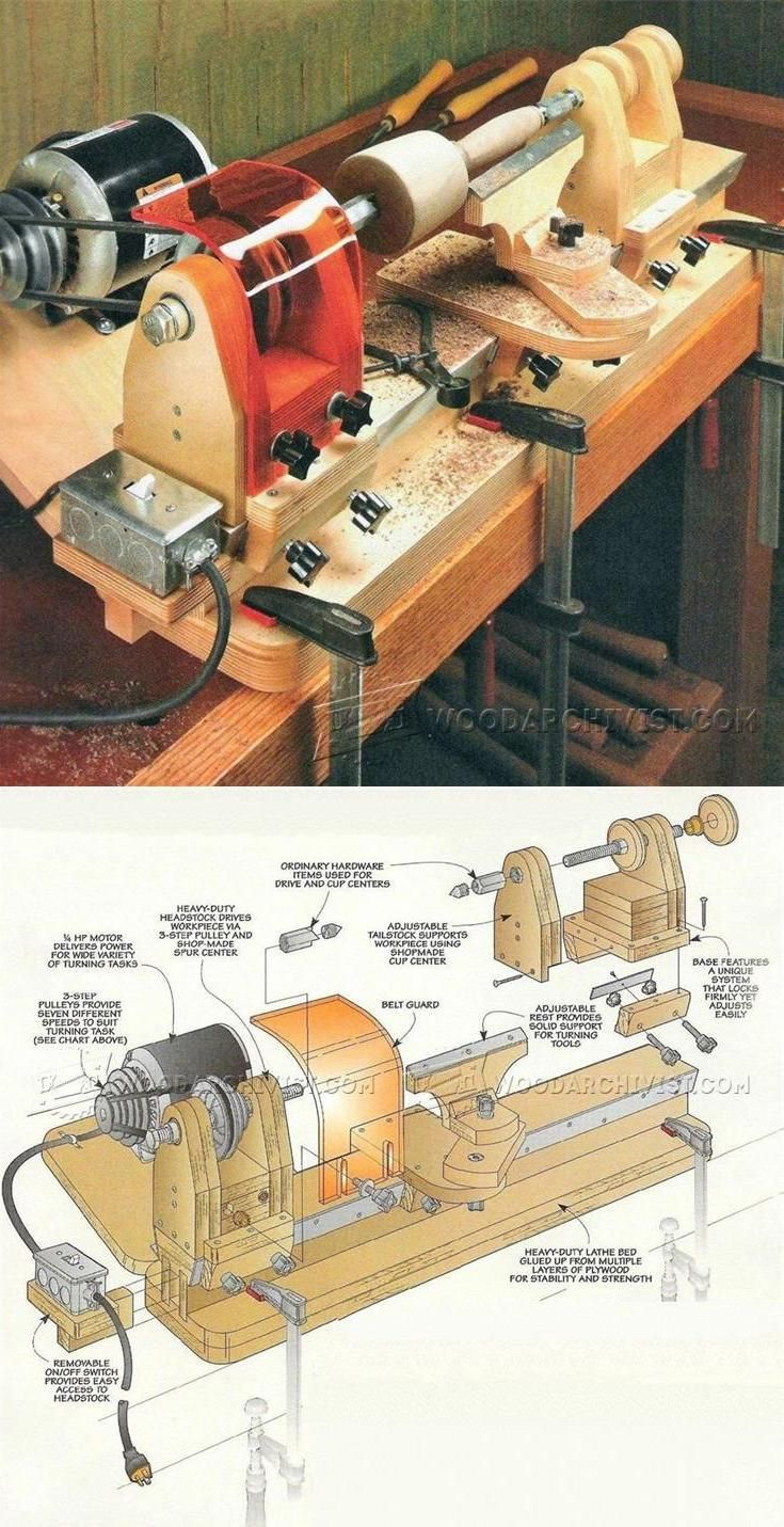 diy mini lathe - lathe tips, jigs and fixtures