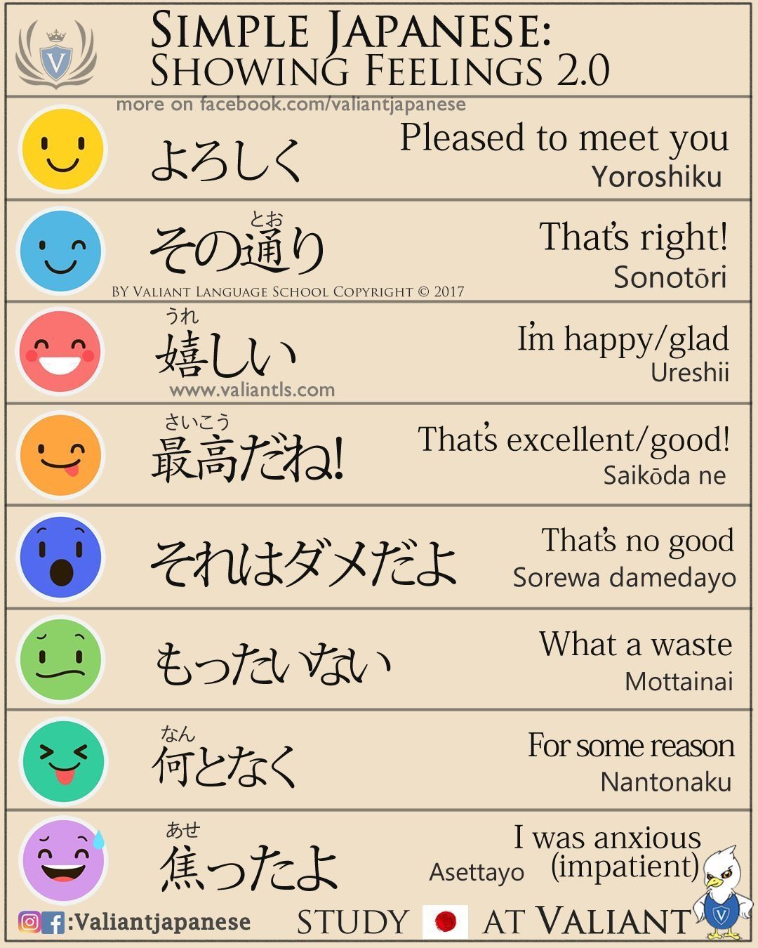 Simple Japanese Showing Feelings 2 0