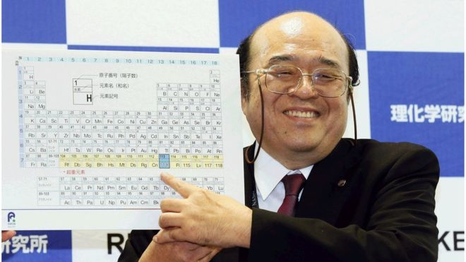 New elements added to periodic table Periodic table - new periodic table of elements hd