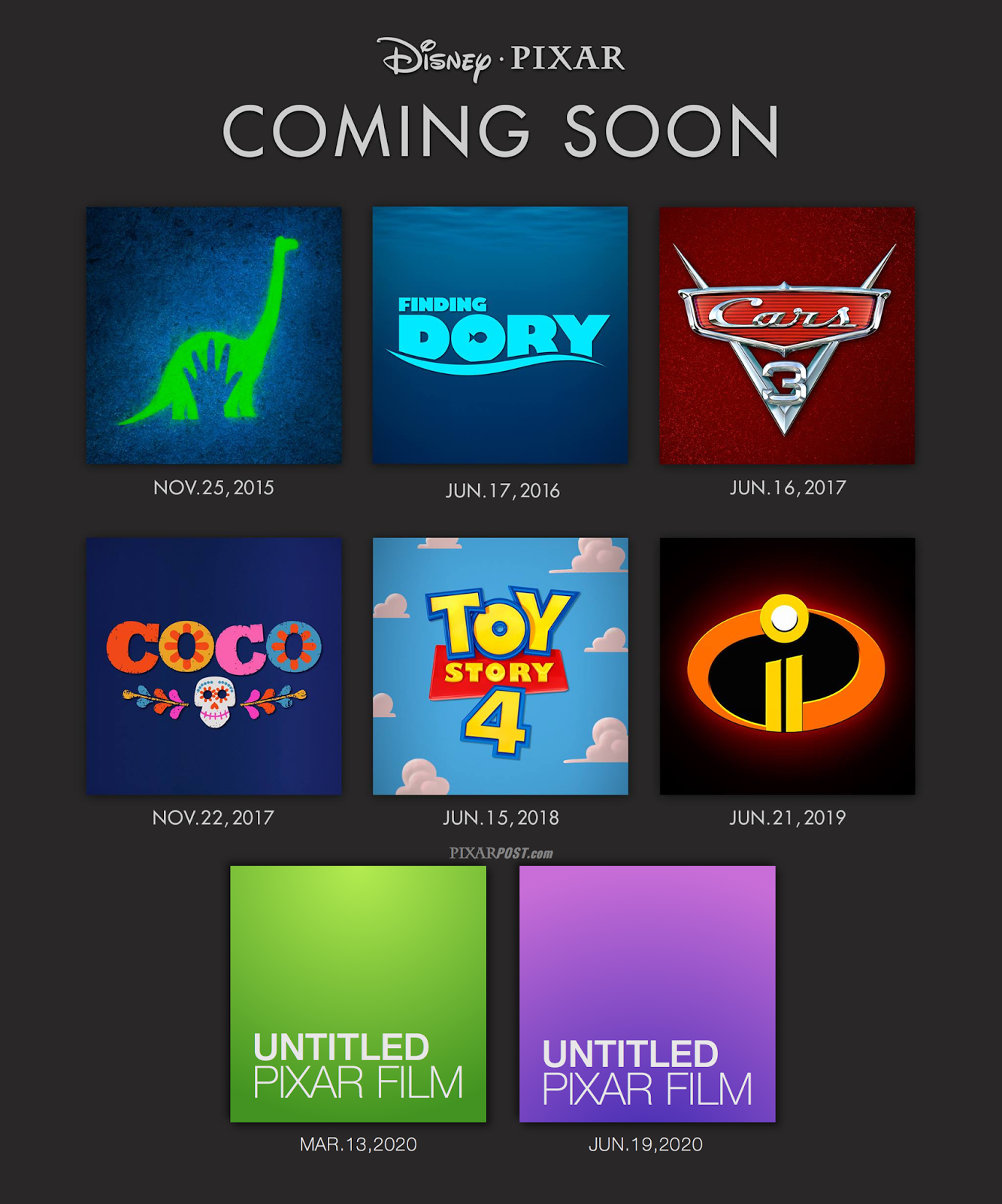 Pair of Untitled Pixar Films Coming in 2020 Disney pixar