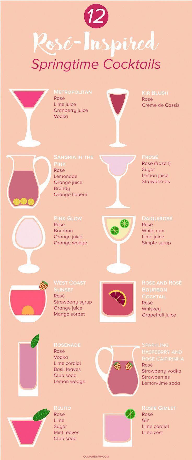 Spanish Sangria Recipe In 2020 Wine Cocktails Cocktail Making Spring Cocktails
