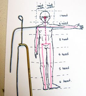 Learn How To Make A Basic Armature For A Child Ooak Doll By Amanda