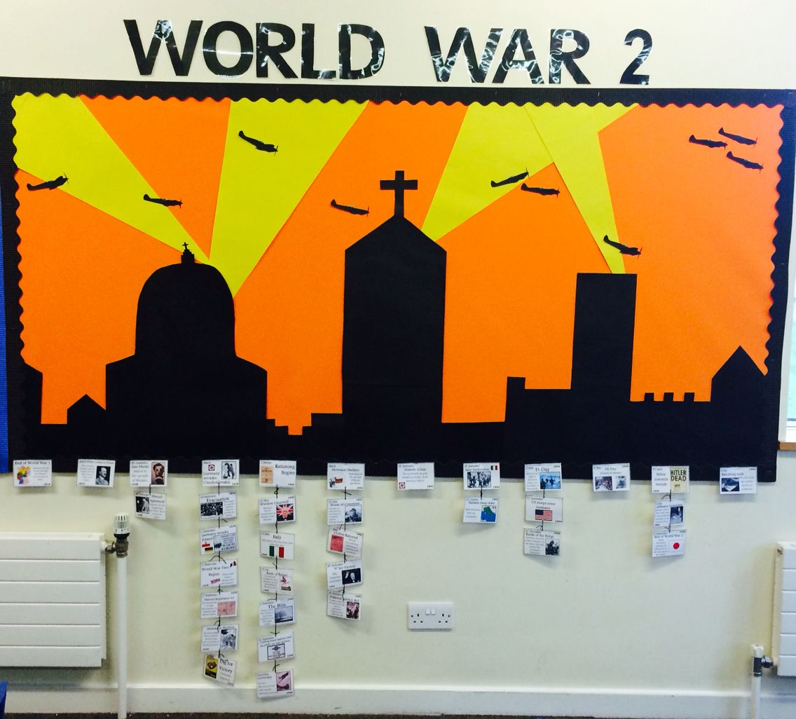 Art Ideas Ourselves Topic: WW2 Classroom Display. KS2 The Blitz With Mobile Of
