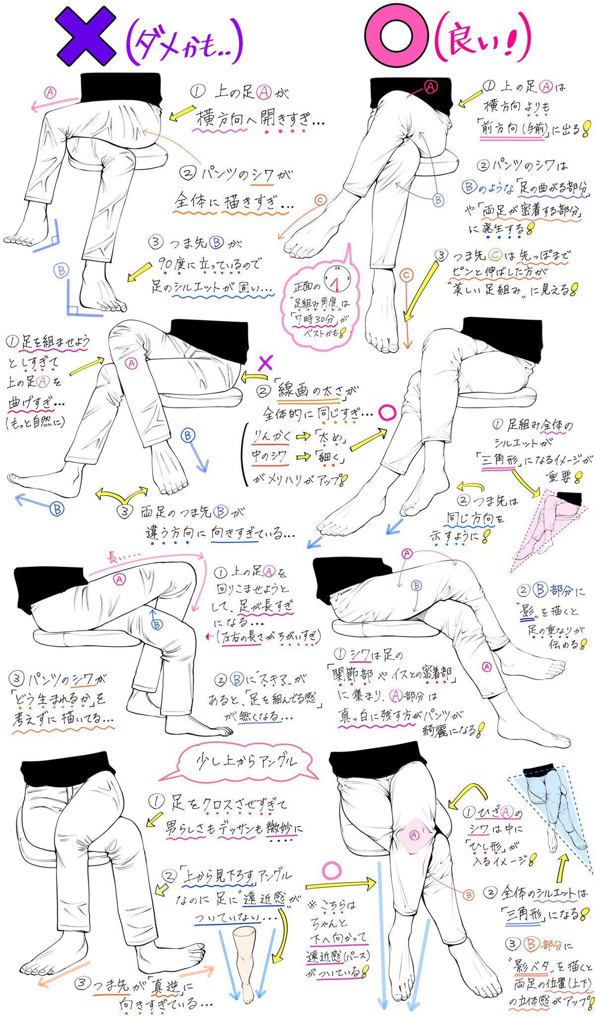 吉村拓也fanboxイラスト講座 On In 2019 人体 絵の描き方