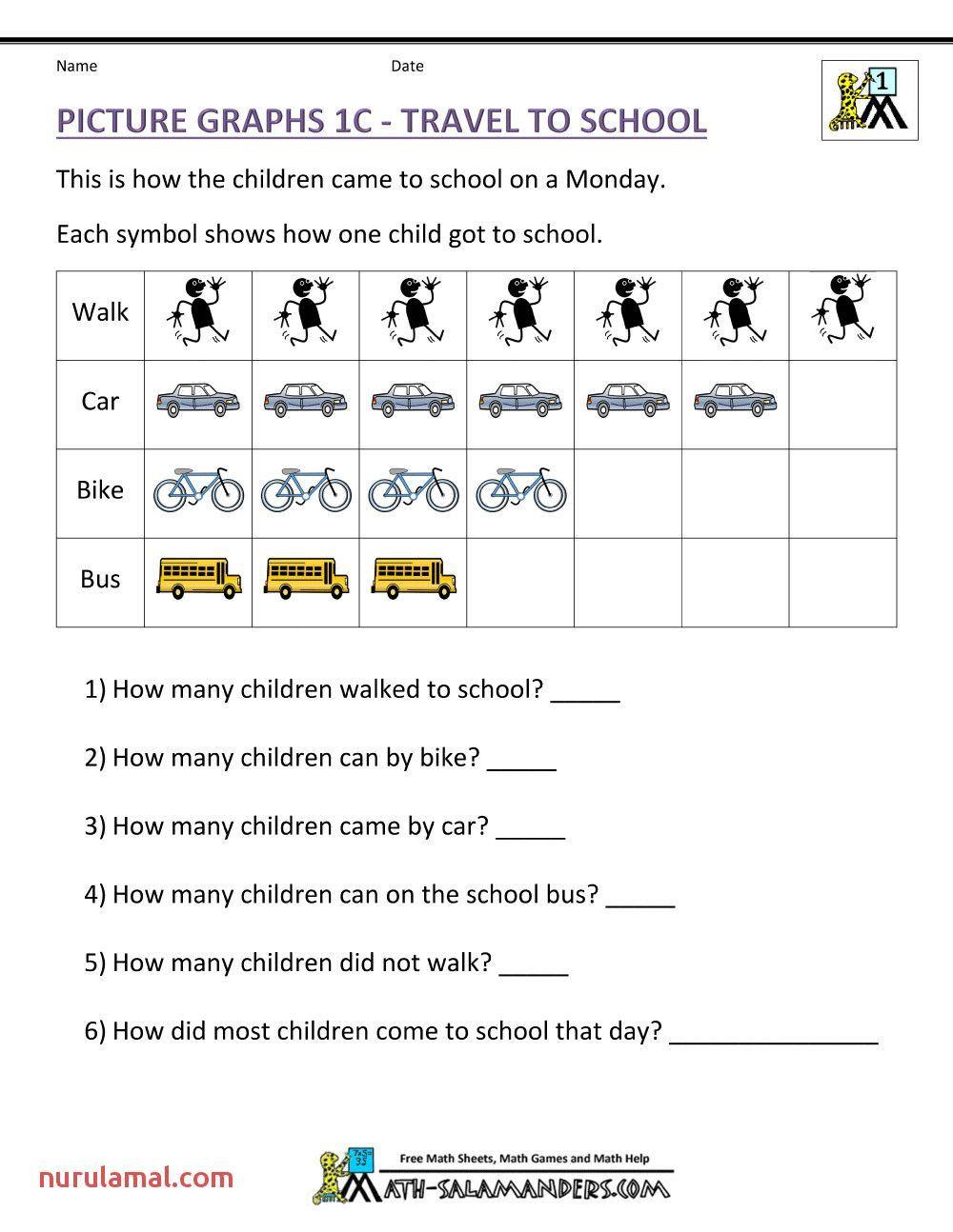Pictograph Worksheets For Kindergarten Worksheet For Kindergarten Graphing Worksheets Graphing First Grade Picture Graph Worksheets - 49+ Kindergarten Graphing Worksheets Pictures