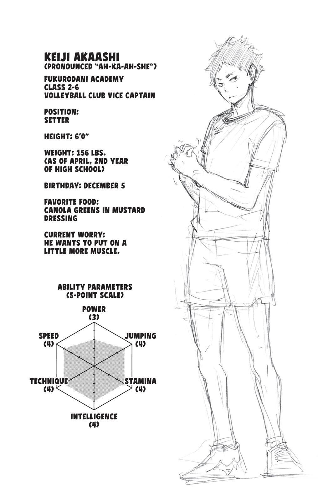 Haikyuu Chapter 89 Read Haikyuu Manga Online In 2020 Haikyuu Akaashi Haikyuu Haikyuu Characters