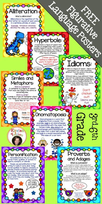 Free Figurative Language Poster Set Free Posters Include