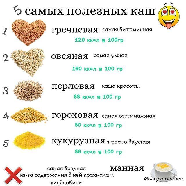 Какие каши лучше всего есть при диетах