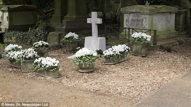 George Michaels Grave Pictured Can Be Seen For The First Time After Staff At Highgate C
