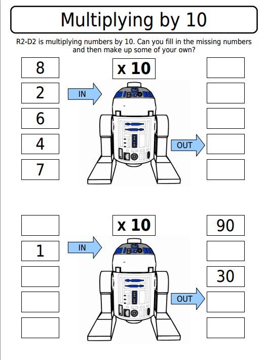 Cool Site With Lego And Star Wars Related Math Sheets And Problems Star Wars Classroom Star Wars Activities Substitute Teacher Activities