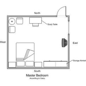 Feng Shui Master Bedroom Layout A Better Placement For The Bed Is