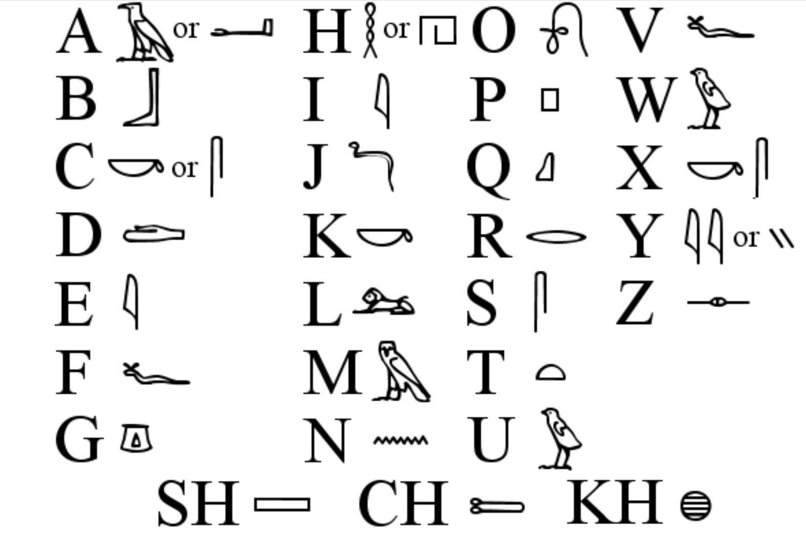Pin about Egyptian symbols and Egyptian crafts on Letters