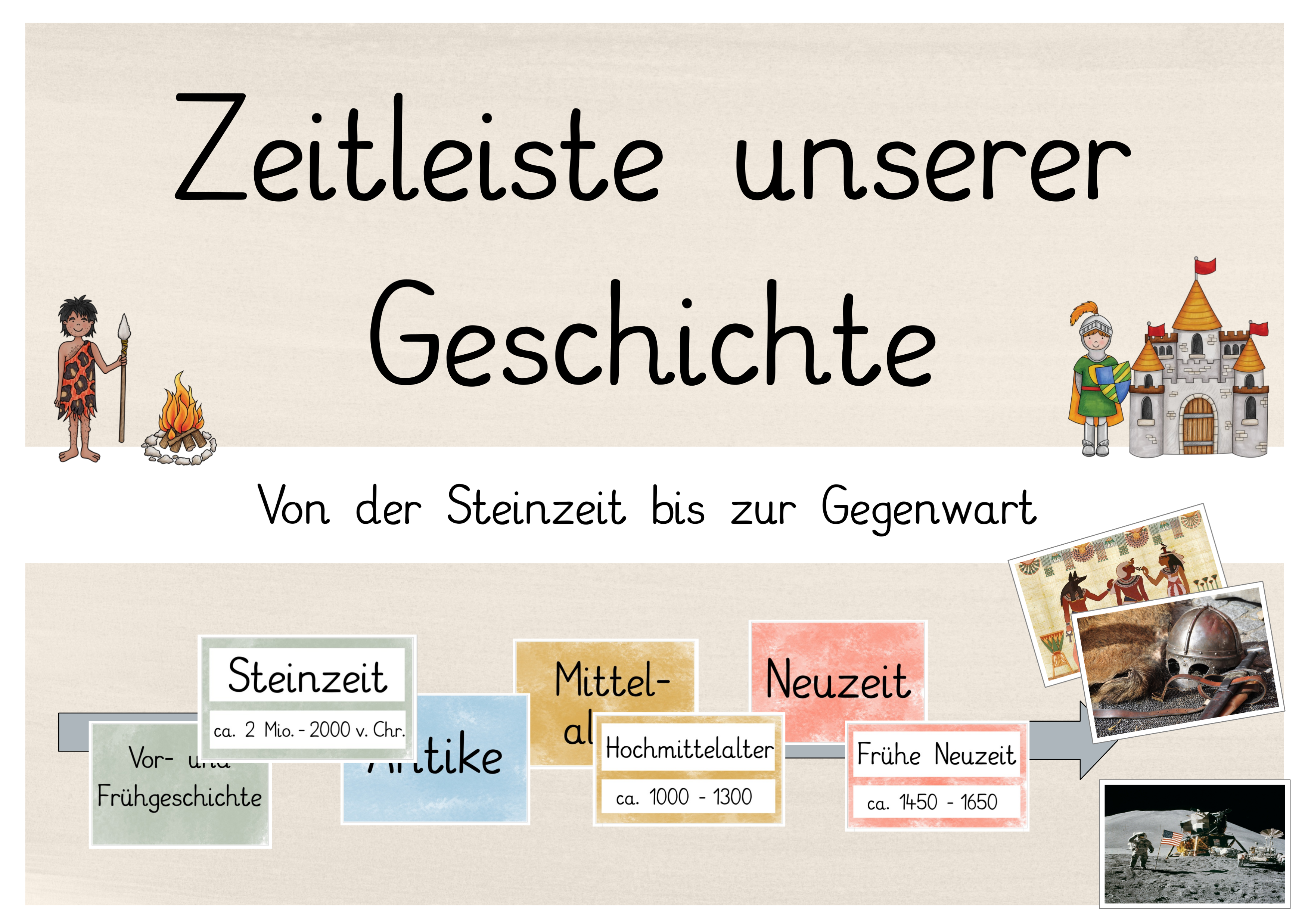 Zeitstrahl Grundschule Unterrichtsmaterial Im Fach Sachunterricht In 2020 Grundschule Kunstunterricht Projekte Geschichte Schule
