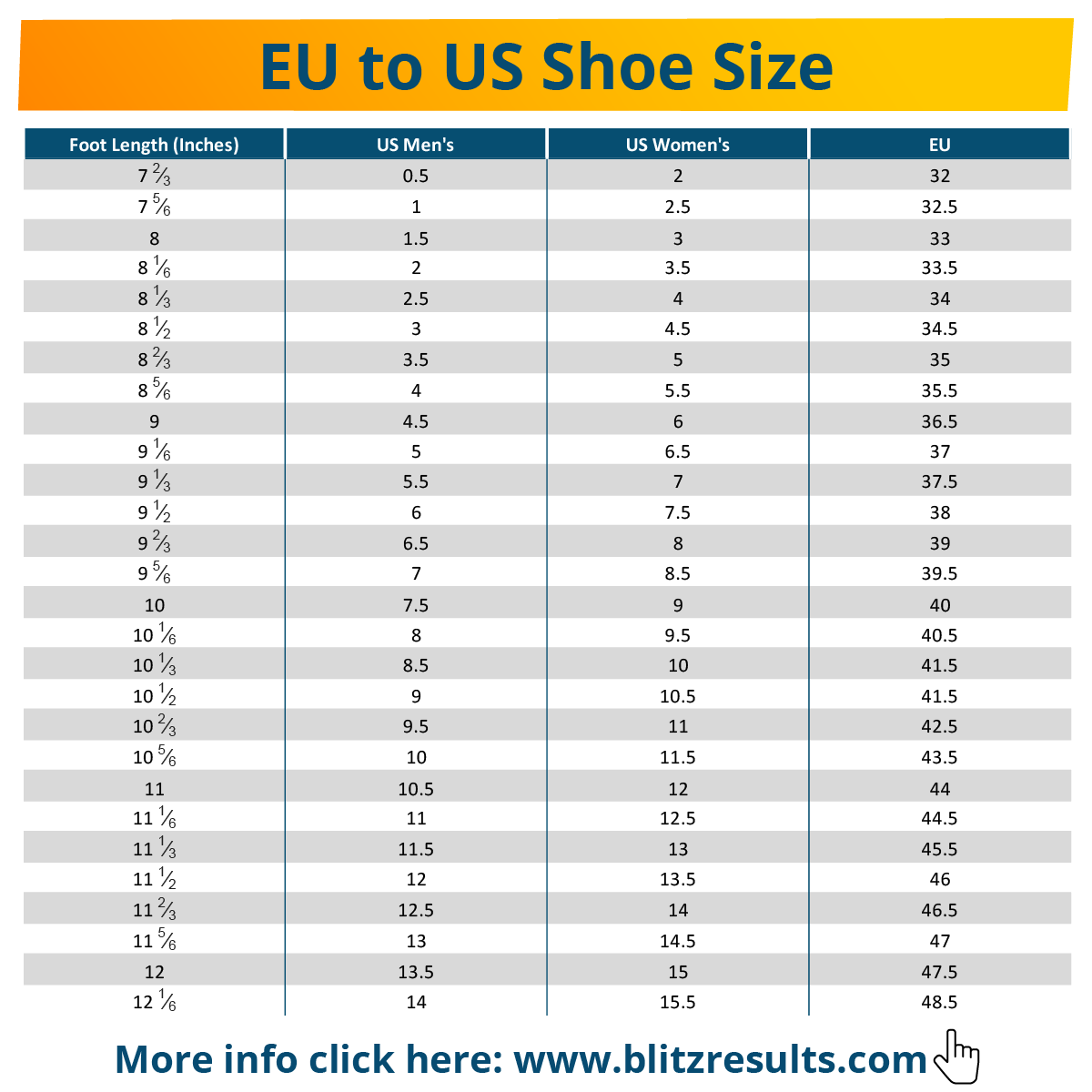ᐅ Eu To Us Shoe Size Conversion Charts For Women Men Kids Toddler Shoe Size Chart Shoe Size Chart Kids Baby Shoe Size Chart