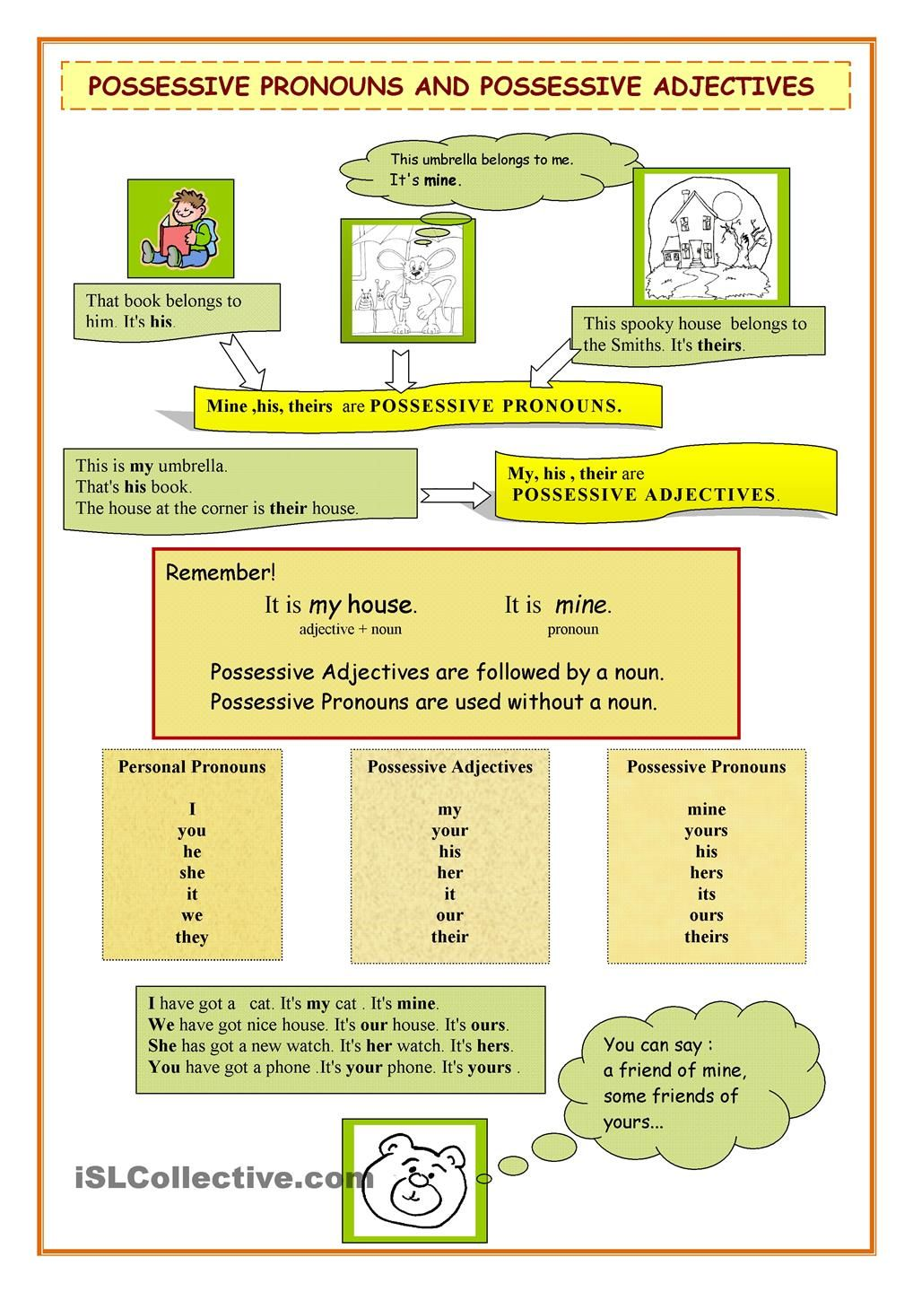 Possessive Pronouns vs Possessive Adjectives – Possessive Adjectives Spanish Worksheet