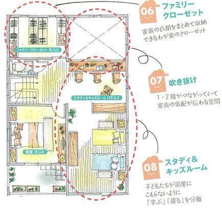 家族で楽しむ 子育ての家 2f平面図 家 インテリア 模型 平面図