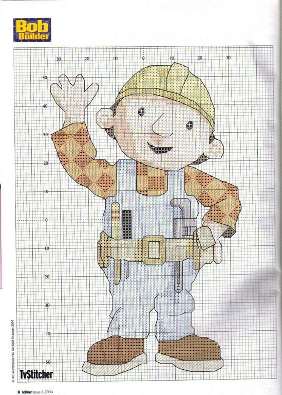 Bob the builder 2 of 2