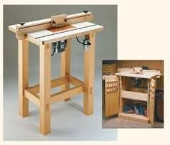 Image result for home made router table plans