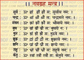 Navagraha Navagraha Mantra नवग रह म त र The Mool
